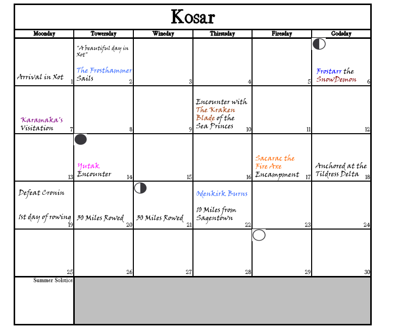 Kosar712Session9.png